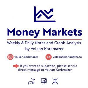 money markets subscriptions